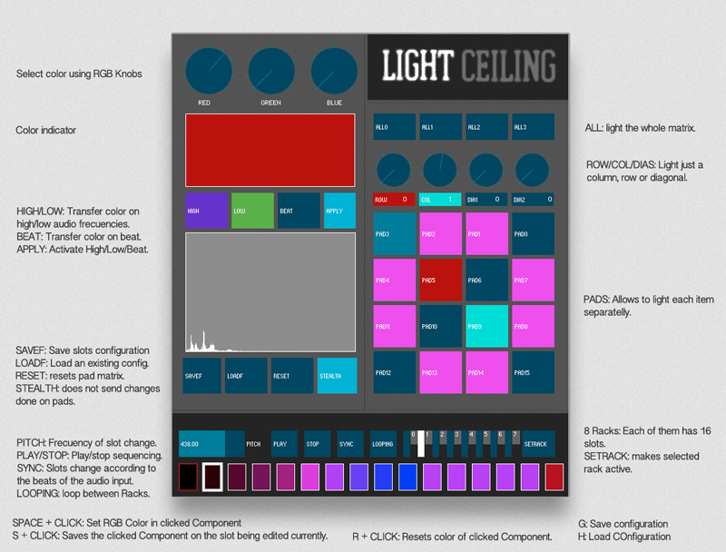 UI of the processing-based controller software
